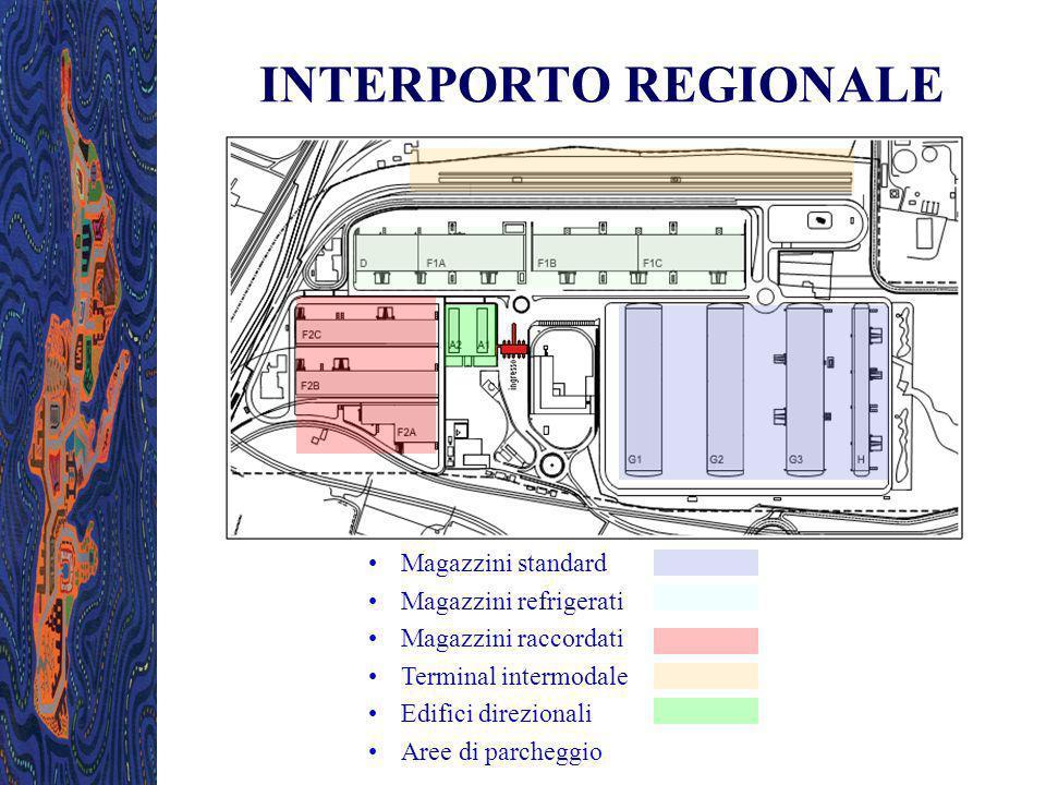 INTERPORTO REGIONALE Magazzini standard Magazzini refrigerati Magazzini raccordati Terminal intermodale Edifici direzionali Aree di parcheggio