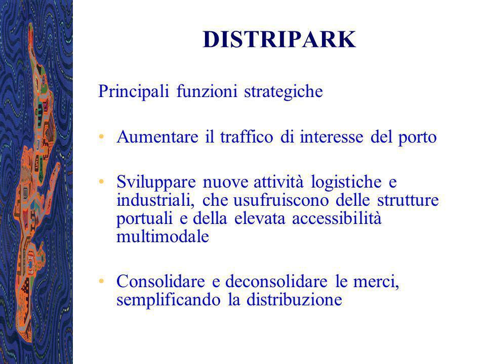 DISTRIPARK Principali funzioni strategiche Aumentare il traffico di interesse del porto Sviluppare nuove attività logistiche e industriali, che usufru