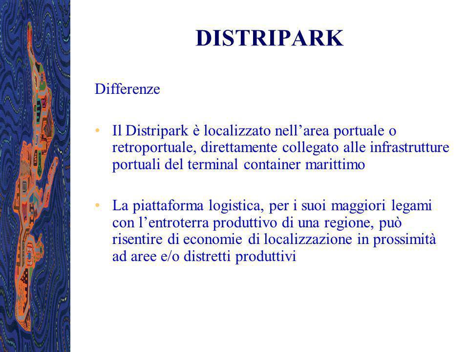 DISTRIPARK Differenze Il Distripark è localizzato nellarea portuale o retroportuale, direttamente collegato alle infrastrutture portuali del terminal