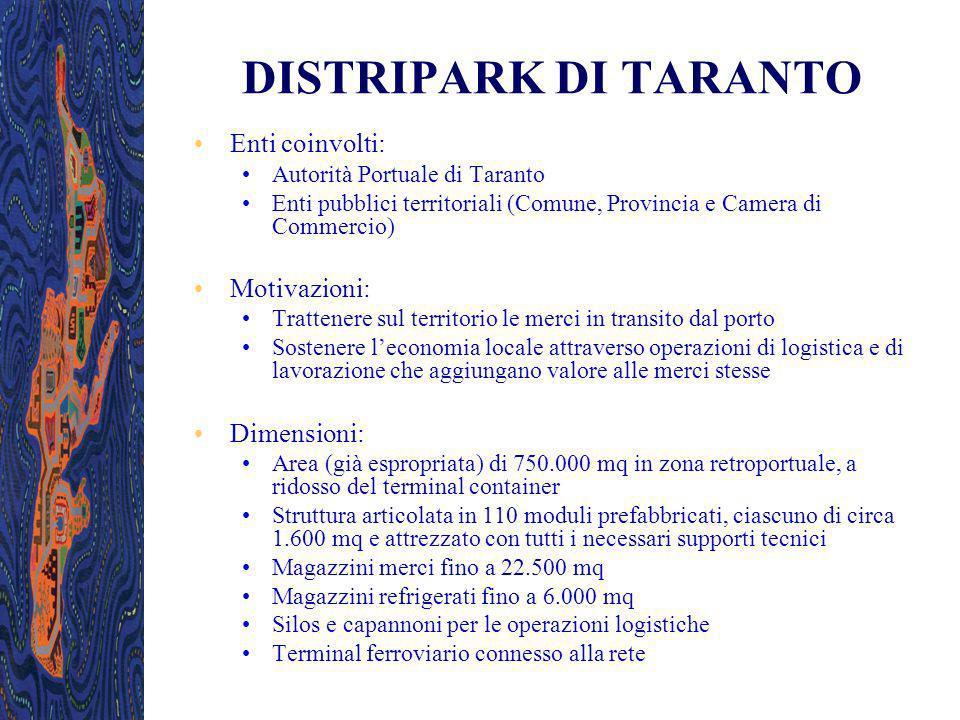 DISTRIPARK DI TARANTO Enti coinvolti: Autorità Portuale di Taranto Enti pubblici territoriali (Comune, Provincia e Camera di Commercio) Motivazioni: T