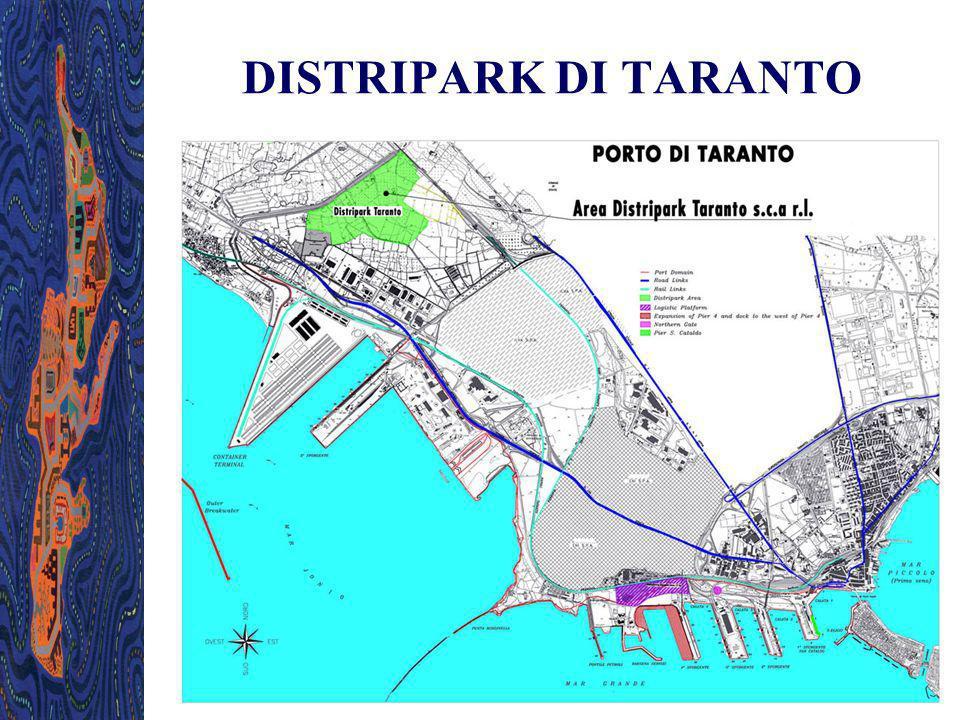 DISTRIPARK DI TARANTO