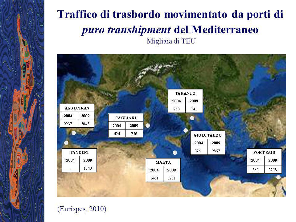 Traffico container nei principali porti del Mediterraneo Tangeri Algeciras Valencia Barcellona Genova La Spezia Malta Gioia Tauro Taranto Costanza Port Said