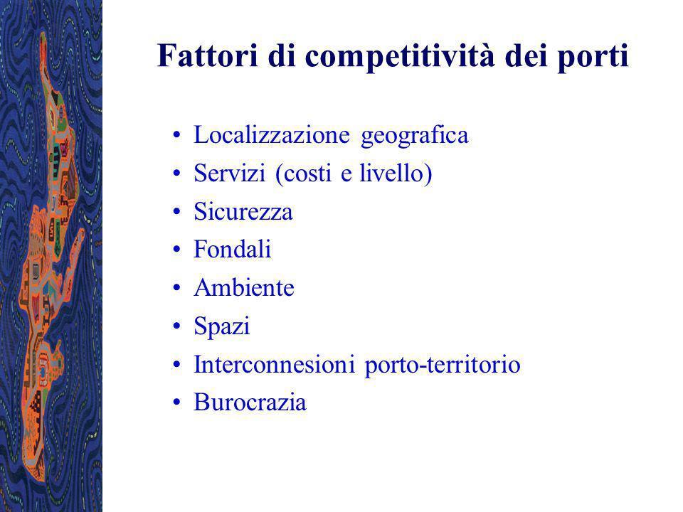 Fattori di competitività dei porti Localizzazione geografica Servizi (costi e livello) Sicurezza Fondali Ambiente Spazi Interconnesioni porto-territor