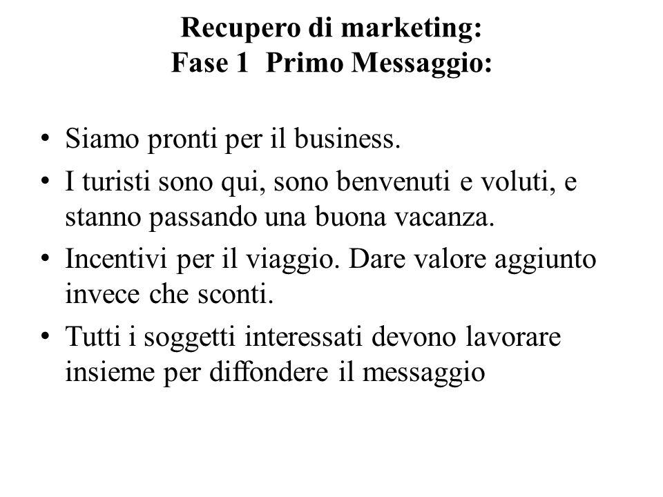 Recupero di marketing: Fase 1 Primo Messaggio: Siamo pronti per il business.