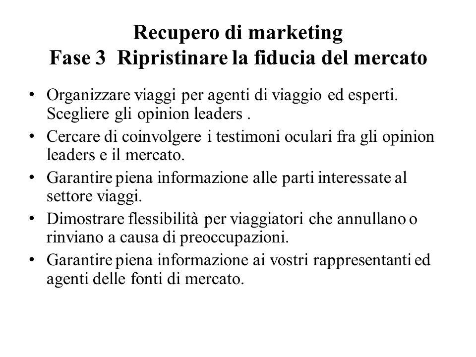 Recupero di marketing Fase 3 Ripristinare la fiducia del mercato Organizzare viaggi per agenti di viaggio ed esperti.