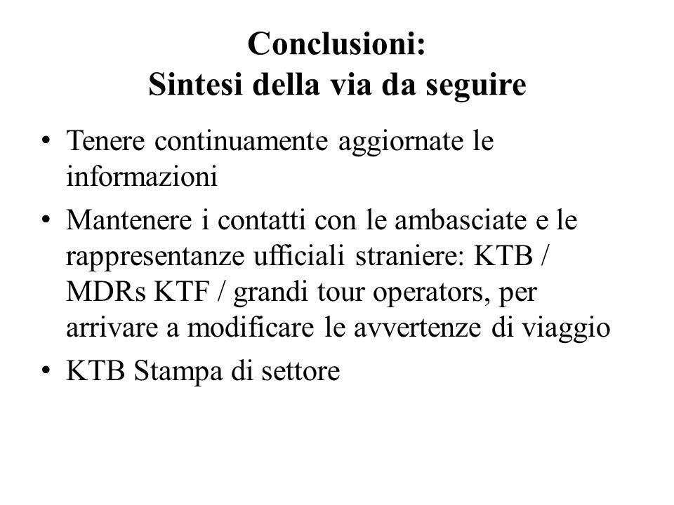 Conclusioni: Sintesi della via da seguire Tenere continuamente aggiornate le informazioni Mantenere i contatti con le ambasciate e le rappresentanze ufficiali straniere: KTB / MDRs KTF / grandi tour operators, per arrivare a modificare le avvertenze di viaggio KTB Stampa di settore