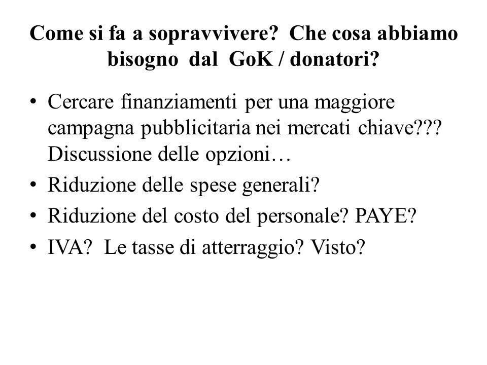 Come si fa a sopravvivere.Che cosa abbiamo bisogno dal GoK / donatori.