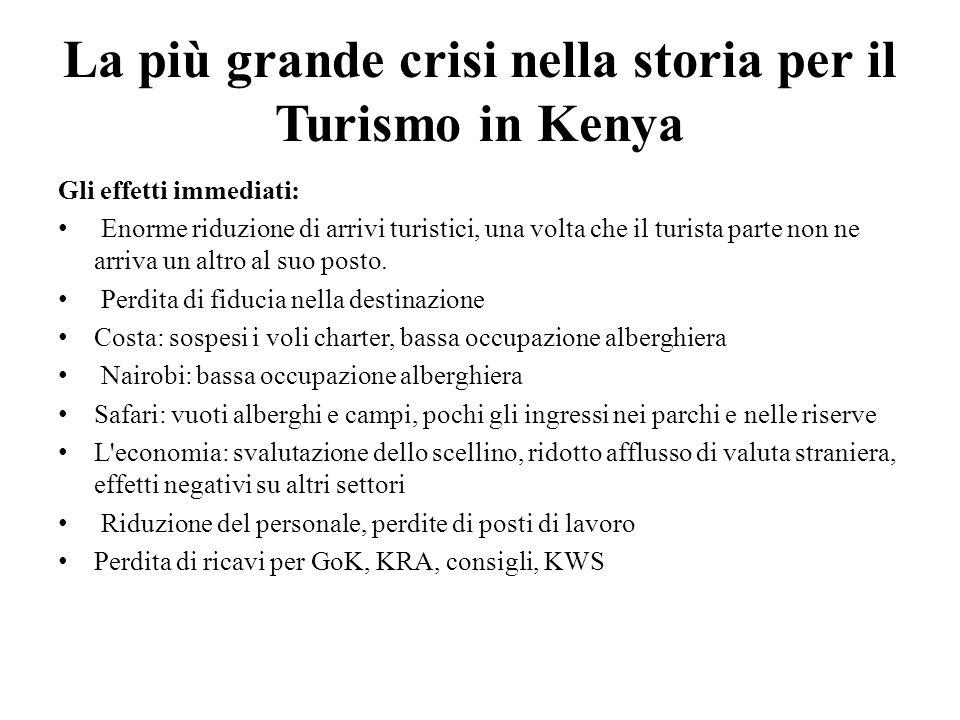 La più grande crisi nella storia per il Turismo in Kenya Gli effetti immediati: Enorme riduzione di arrivi turistici, una volta che il turista parte non ne arriva un altro al suo posto.
