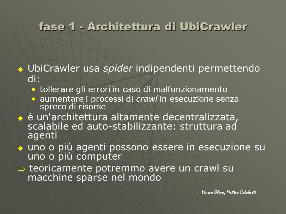 UbiCrawler usa spider indipendenti permettendo di: tollerare gli errori in caso di malfunzionamento aumentare i processi di crawl in esecuzione senza