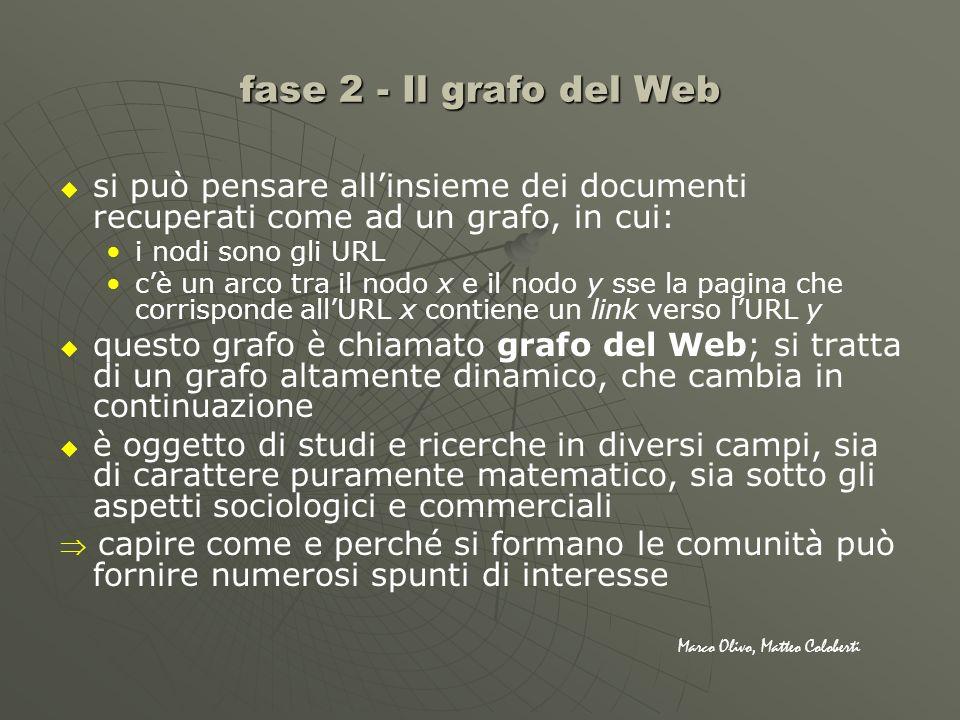 fase 2 - Il grafo del Web si può pensare allinsieme dei documenti recuperati come ad un grafo, in cui: i nodi sono gli URL cè un arco tra il nodo x e