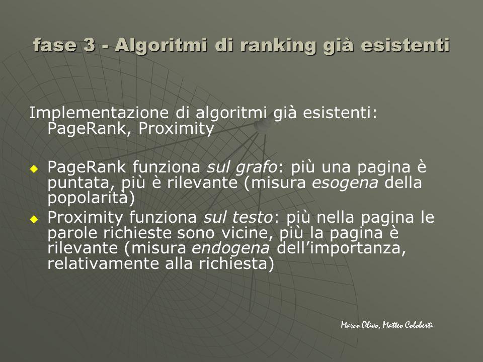 fase 3 - Algoritmi di ranking già esistenti Implementazione di algoritmi già esistenti: PageRank, Proximity PageRank funziona sul grafo: più una pagin