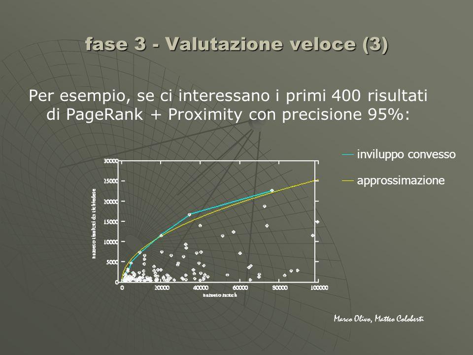 fase 3 - Valutazione veloce (3) Per esempio, se ci interessano i primi 400 risultati di PageRank + Proximity con precisione 95%: Marco Olivo, Matteo C