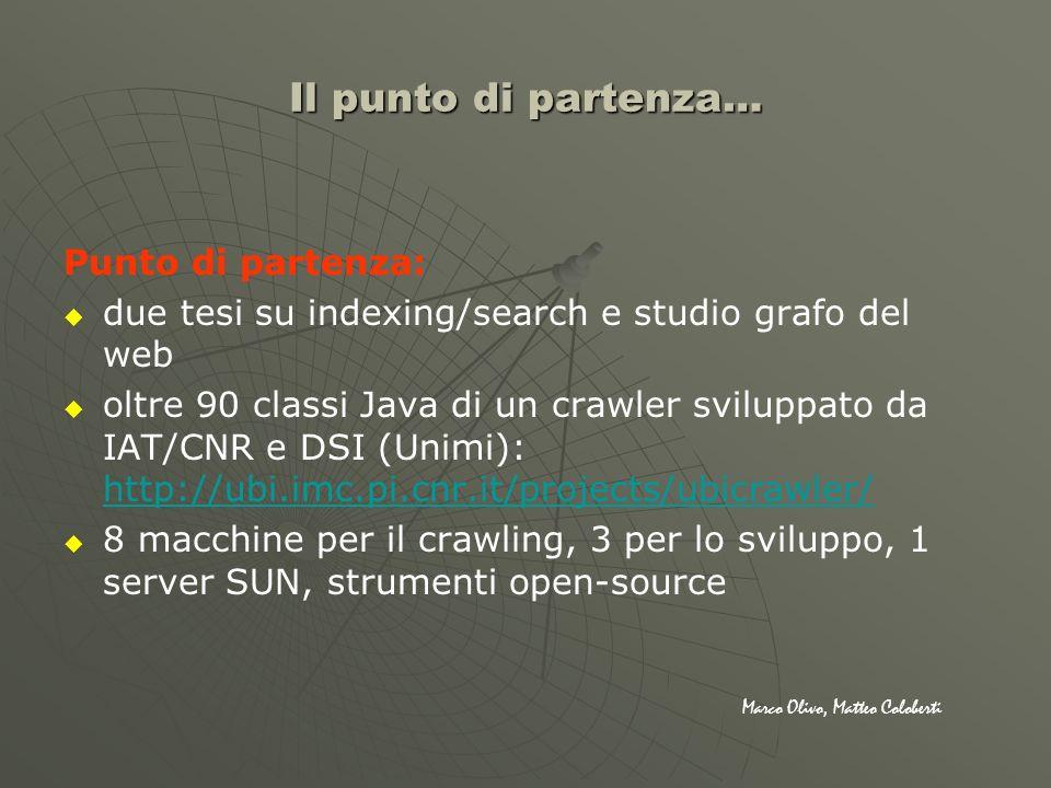 Il punto di partenza… Punto di partenza: due tesi su indexing/search e studio grafo del web oltre 90 classi Java di un crawler sviluppato da IAT/CNR e