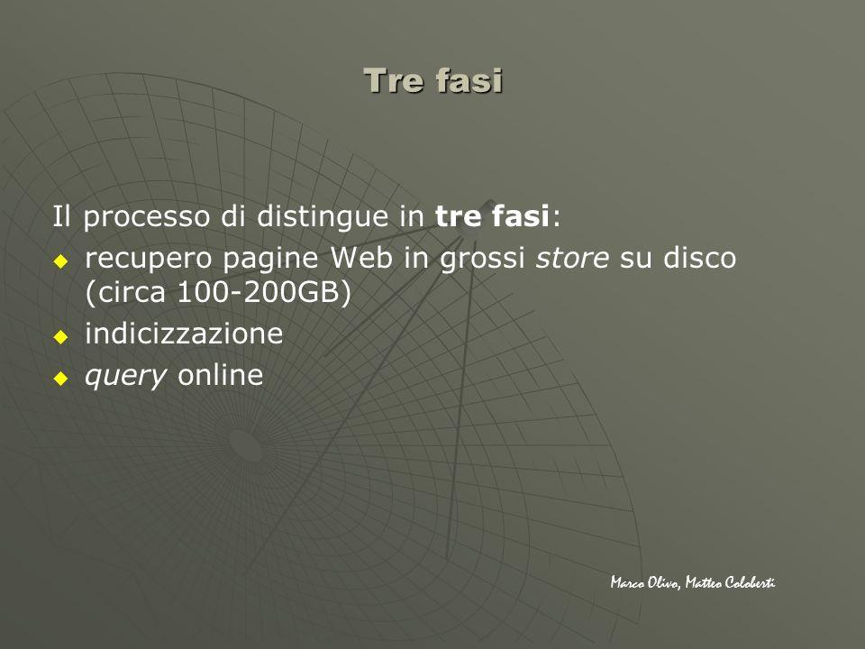 Tre fasi Il processo di distingue in tre fasi: recupero pagine Web in grossi store su disco (circa 100-200GB) indicizzazione query online Marco Olivo,
