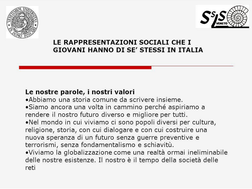 LE RAPPRESENTAZIONI SOCIALI CHE I GIOVANI HANNO DI SE STESSI IN ITALIA Le nostre parole, i nostri valori Abbiamo una storia comune da scrivere insieme.
