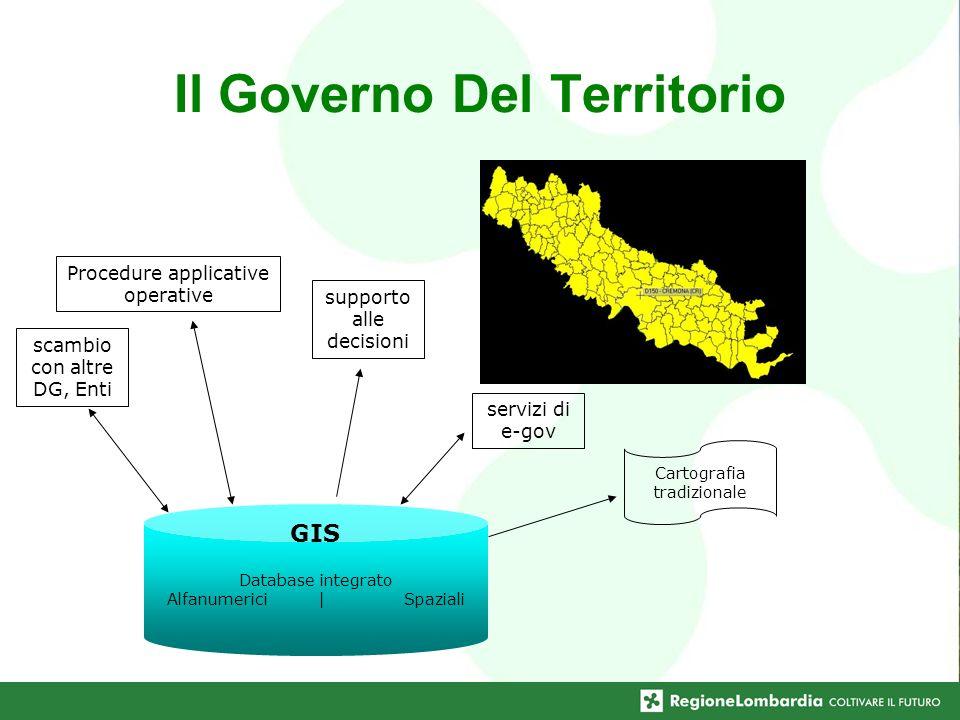 Il Governo Del Territorio Database integrato Alfanumerici | Spaziali GIS scambio con altre DG, Enti Procedure applicative operative supporto alle deci