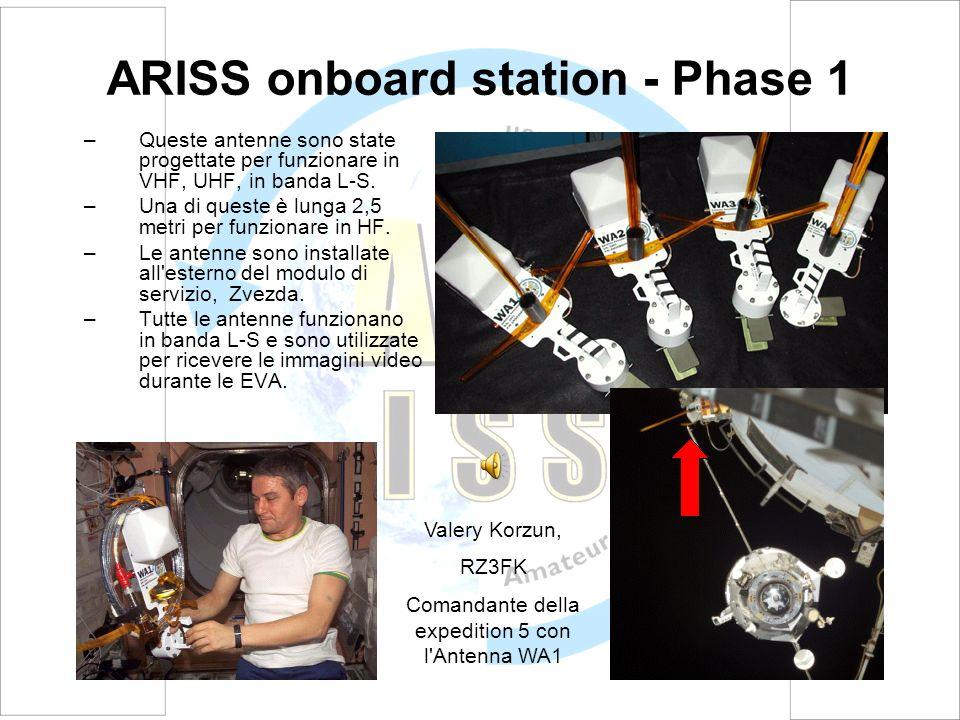 ARISS onboard station - Phase 1 –Queste antenne sono state progettate per funzionare in VHF, UHF, in banda L-S.