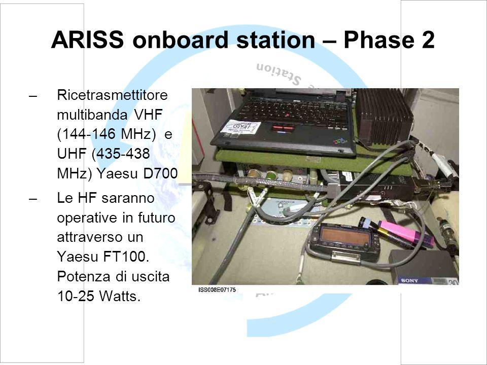 ARISS onboard station – Phase 2 –Ricetrasmettitore multibanda VHF (144-146 MHz) e UHF (435-438 MHz) Yaesu D700 –Le HF saranno operative in futuro attraverso un Yaesu FT100.