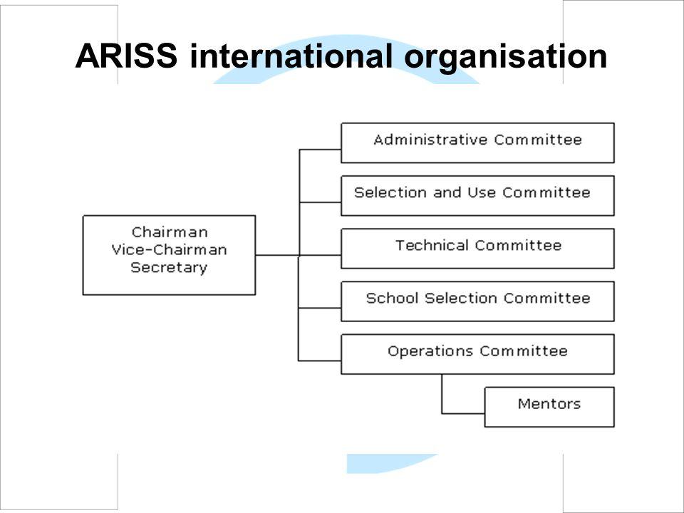 ARISS costituita da cinque Regioni : –USA, Canada, Russia, Europe, Japan.