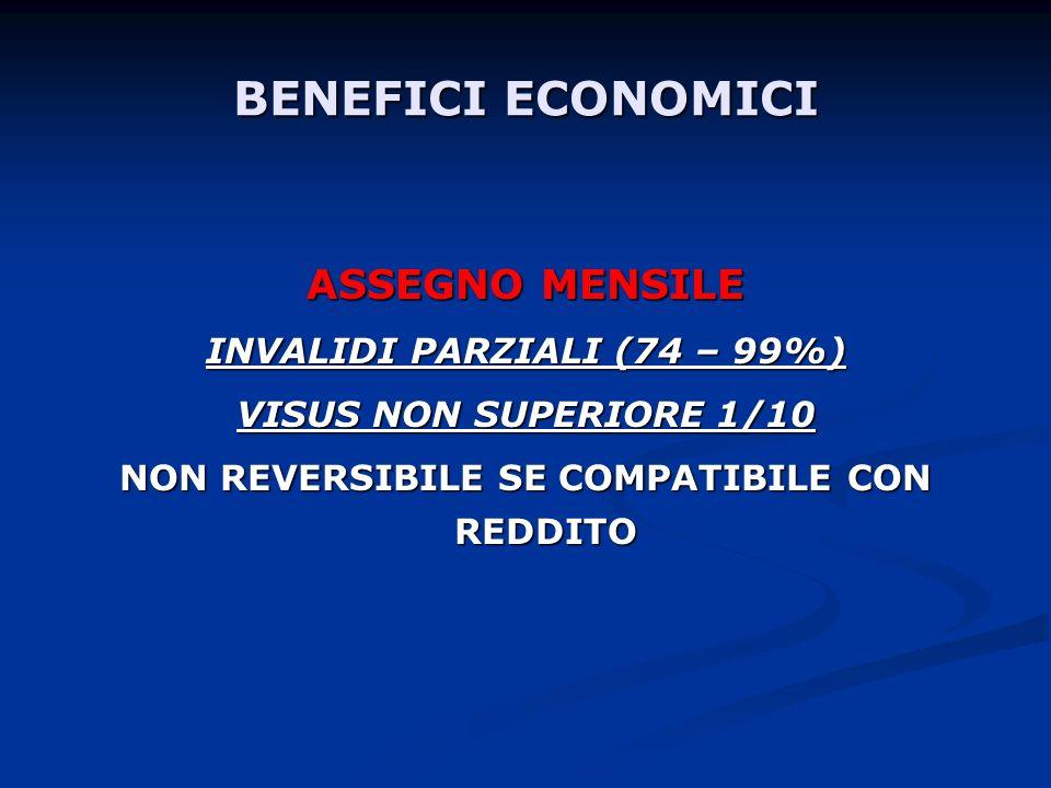 BENEFICI ECONOMICI ASSEGNO MENSILE INVALIDI PARZIALI (74 – 99%) VISUS NON SUPERIORE 1/10 NON REVERSIBILE SE COMPATIBILE CON REDDITO