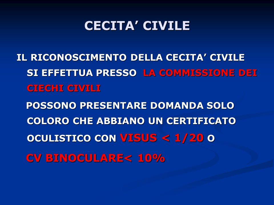 CIRCOLARE N 464/2004 INSERISCE LA VALUTAZIONE DEL CAMPO VISIVO BINOCULARE NELLA DETERMINAZIONE DELLA INVALIDITA IN PERCENTUALE CON VALUTAZIONE SECONDO METODO ZINGIRIAN GANDOLFO INSERISCE LA VALUTAZIONE DEL CAMPO VISIVO BINOCULARE NELLA DETERMINAZIONE DELLA INVALIDITA IN PERCENTUALE CON VALUTAZIONE SECONDO METODO ZINGIRIAN GANDOLFO (punti visti stimolo sopraliminare + (punti visti stimolo sopraliminare + punti visivi con stimolo massimale:2) punti visivi con stimolo massimale:2)