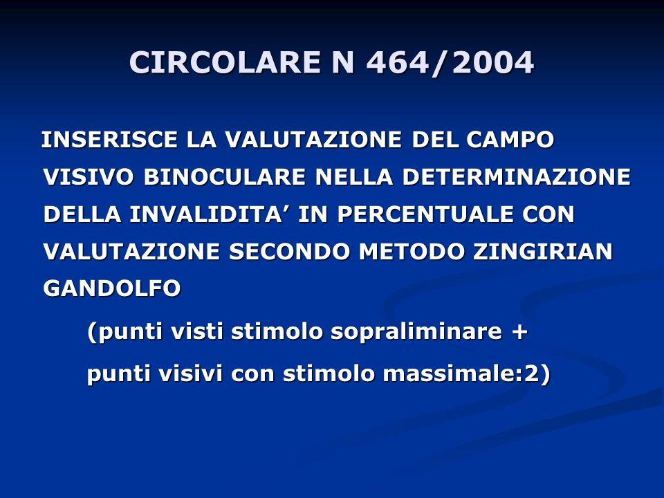 CIRCOLARE N 464/2004 INSERISCE LA VALUTAZIONE DEL CAMPO VISIVO BINOCULARE NELLA DETERMINAZIONE DELLA INVALIDITA IN PERCENTUALE CON VALUTAZIONE SECONDO