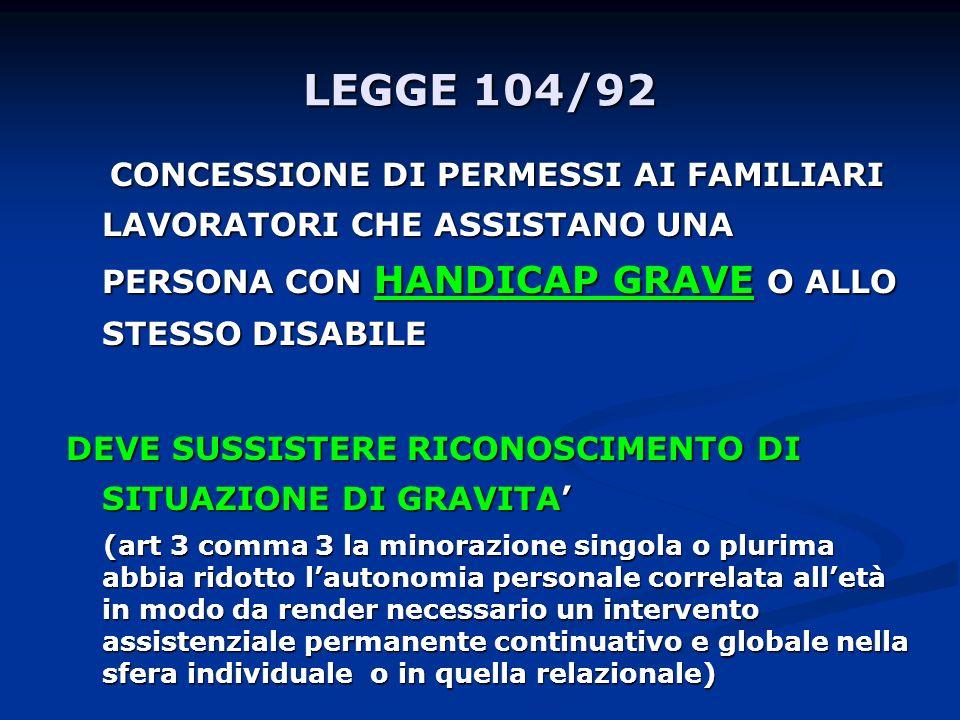 LEGGE 104/92 AVENTI DIRITTO GENTITORI LAVORATORI GENTITORI LAVORATORI PARENTI O AFFINI PARENTI O AFFINI CONIUGE LAVORATORE CONIUGE LAVORATORE DISABILE MAGGIORENNE DISABILE MAGGIORENNE 3 GIORNI DI PERMESSO AL MESE, 3 GIORNI DI PERMESSO AL MESE, FRAZIONABILI ANCHE IN 2 ORE AL GIORNO SECONDO I CCNL