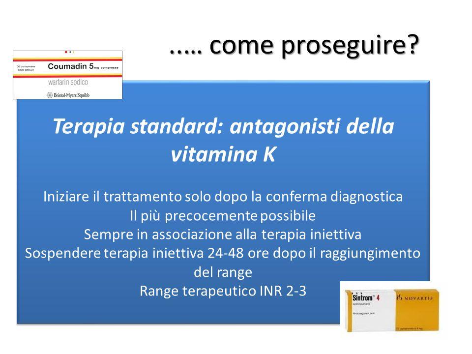 ..… come proseguire? Terapia standard: antagonisti della vitamina K Iniziare il trattamento solo dopo la conferma diagnostica Il più precocemente poss