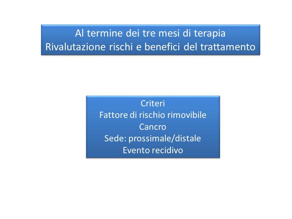 Al termine dei tre mesi di terapia Rivalutazione rischi e benefici del trattamento Al termine dei tre mesi di terapia Rivalutazione rischi e benefici