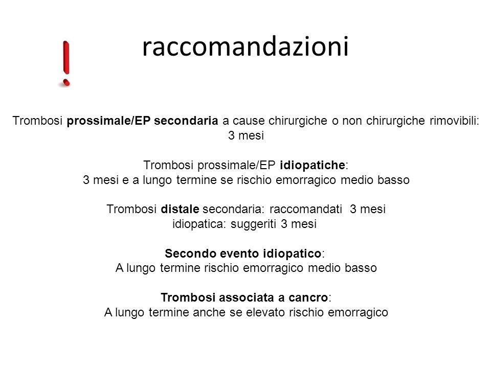 raccomandazioni Trombosi prossimale/EP secondaria a cause chirurgiche o non chirurgiche rimovibili: 3 mesi Trombosi prossimale/EP idiopatiche: 3 mesi