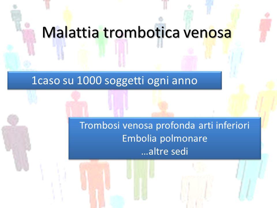 1caso su 1000 soggetti ogni anno Trombosi venosa profonda arti inferiori Embolia polmonare …altre sedi Trombosi venosa profonda arti inferiori Embolia