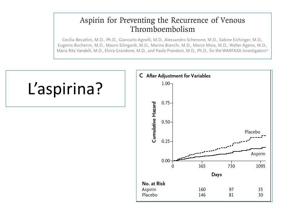 Laspirina?