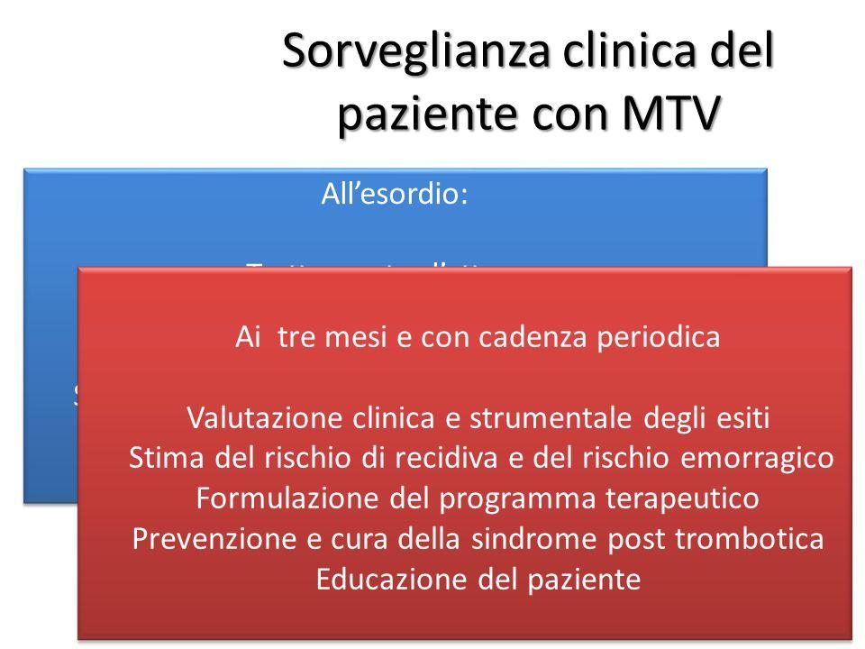 Sorveglianza clinica del paziente con MTV Allesordio: Trattamento dattacco Diagnosi strumentale Ricerca e stima dei fattori di rischio trombotico Scel