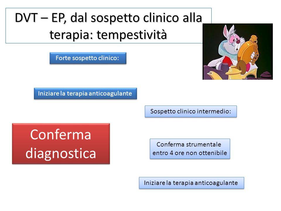 DVT – EP, dal sospetto clinico alla terapia: tempestività Forte sospetto clinico: Iniziare la terapia anticoagulante Sospetto clinico intermedio: Conf