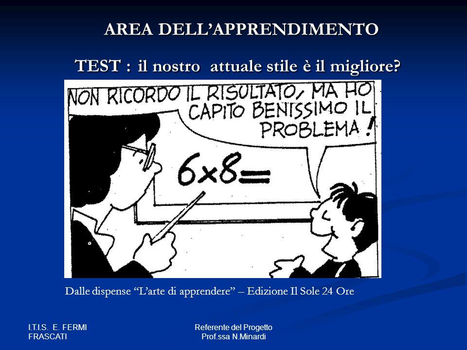 I.T.I.S. E. FERMI FRASCATI Referente del Progetto Prof.ssa N.Minardi TEST : il nostro attuale stile è il migliore? AREA DELLAPPRENDIMENTO Dalle dispen