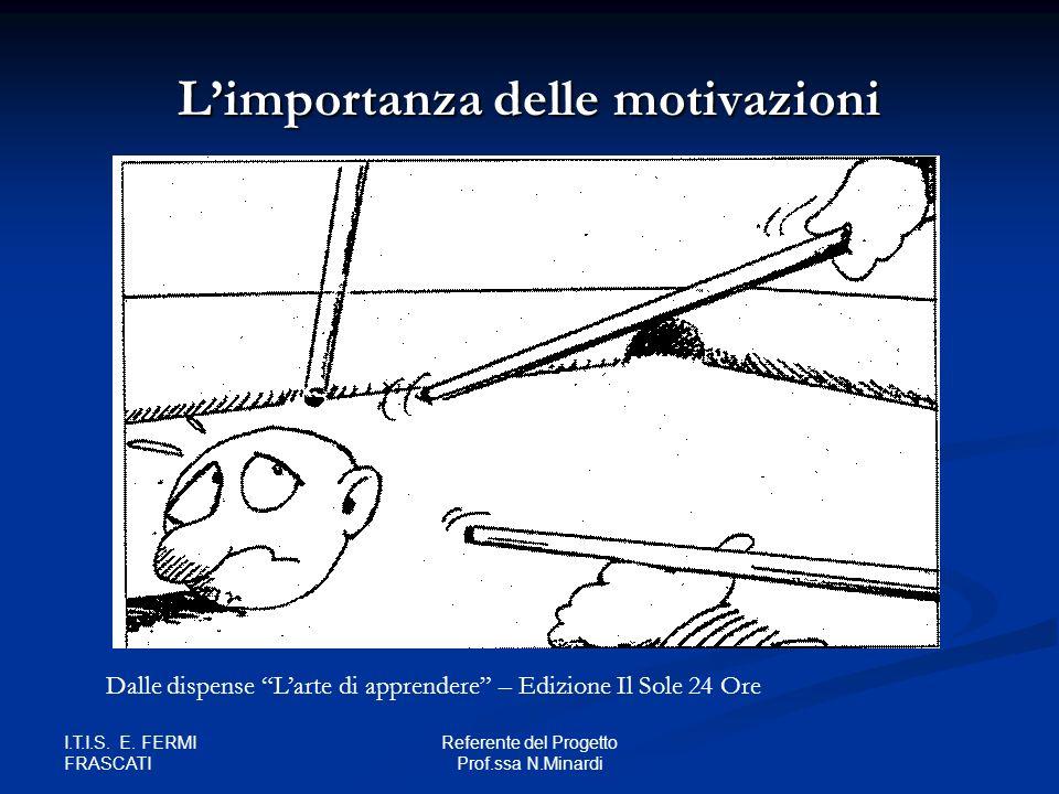 I.T.I.S. E. FERMI FRASCATI Referente del Progetto Prof.ssa N.Minardi Limportanza delle motivazioni Dalle dispense Larte di apprendere – Edizione Il So
