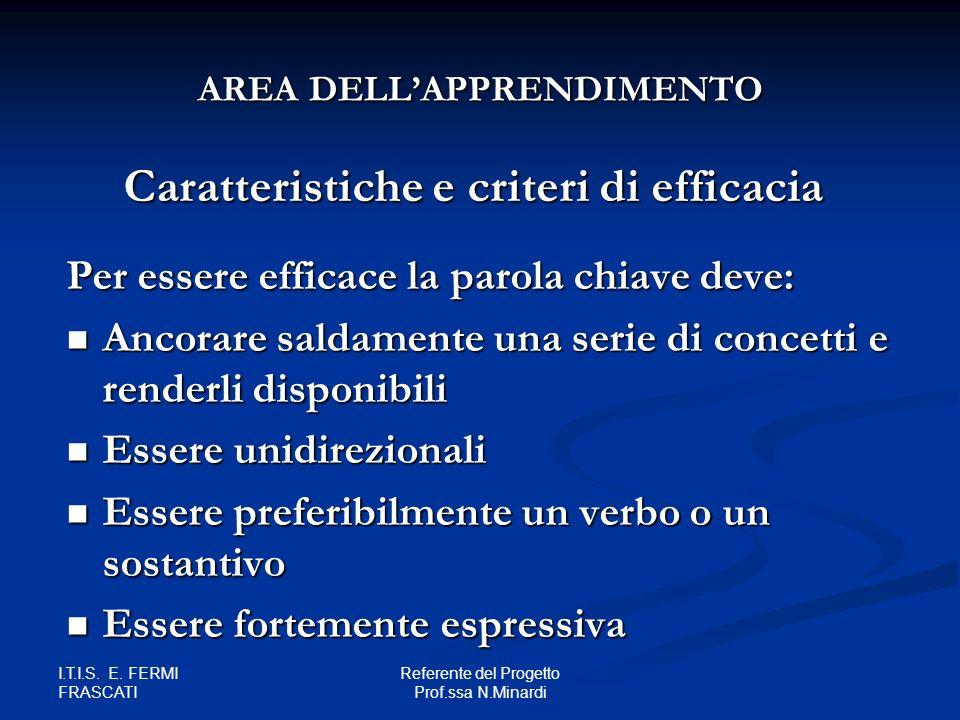 I.T.I.S. E. FERMI FRASCATI Referente del Progetto Prof.ssa N.Minardi Caratteristiche e criteri di efficacia Per essere efficace la parola chiave deve: