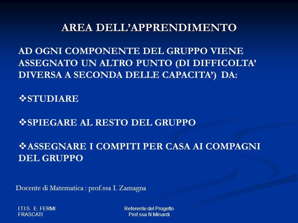 I.T.I.S. E. FERMI FRASCATI Referente del Progetto Prof.ssa N.Minardi AREA DELLAPPRENDIMENTO AD OGNI COMPONENTE DEL GRUPPO VIENE ASSEGNATO UN ALTRO PUN