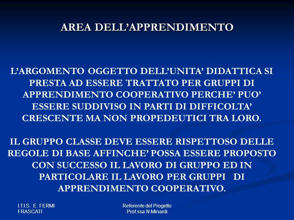I.T.I.S. E. FERMI FRASCATI Referente del Progetto Prof.ssa N.Minardi AREA DELLAPPRENDIMENTO LARGOMENTO OGGETTO DELLUNITA DIDATTICA SI PRESTA AD ESSERE