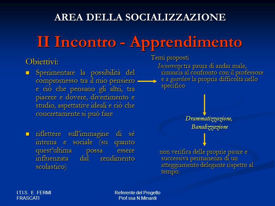 I.T.I.S. E. FERMI FRASCATI Referente del Progetto Prof.ssa N.Minardi II Incontro - Apprendimento Obiettivi: Sperimentare la possibilità del compromess