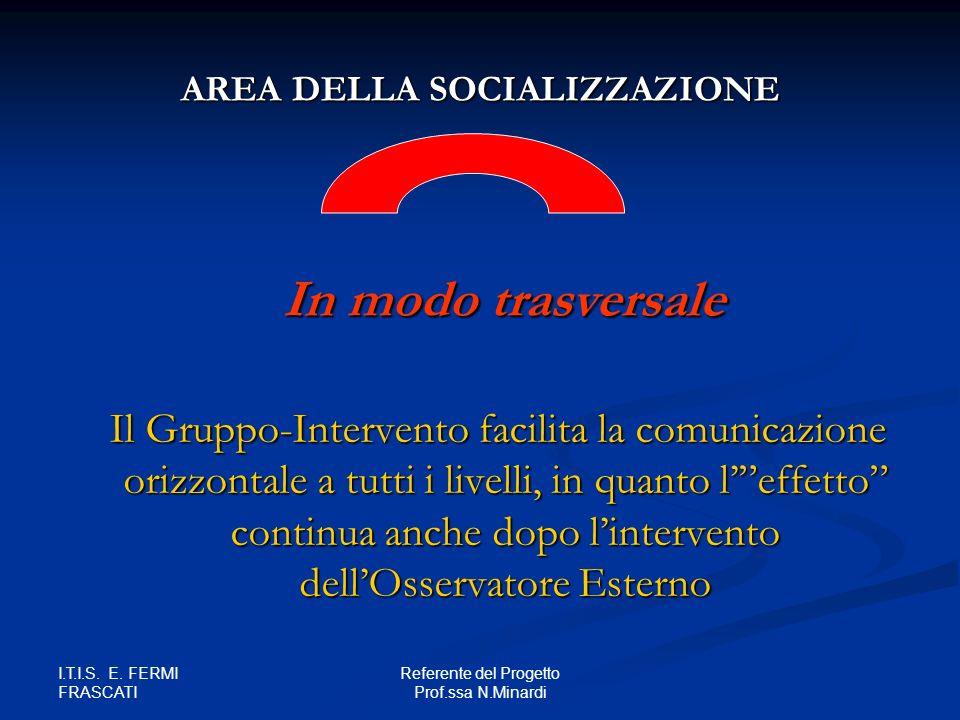 I.T.I.S. E. FERMI FRASCATI Referente del Progetto Prof.ssa N.Minardi In modo trasversale Il Gruppo-Intervento facilita la comunicazione orizzontale a