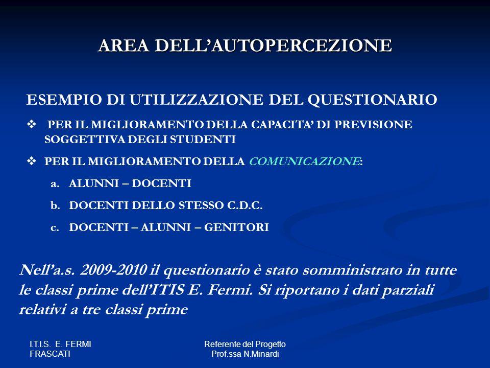 I.T.I.S. E. FERMI FRASCATI Referente del Progetto Prof.ssa N.Minardi AREA DELLAUTOPERCEZIONE ESEMPIO DI UTILIZZAZIONE DEL QUESTIONARIO PER IL MIGLIORA