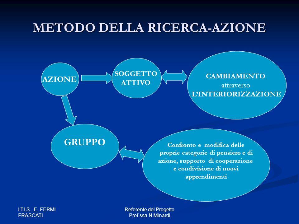 I.T.I.S. E. FERMI FRASCATI Referente del Progetto Prof.ssa N.Minardi METODO DELLA RICERCA-AZIONE AZIONE SOGGETTO ATTIVO CAMBIAMENTO attraverso LINTERI
