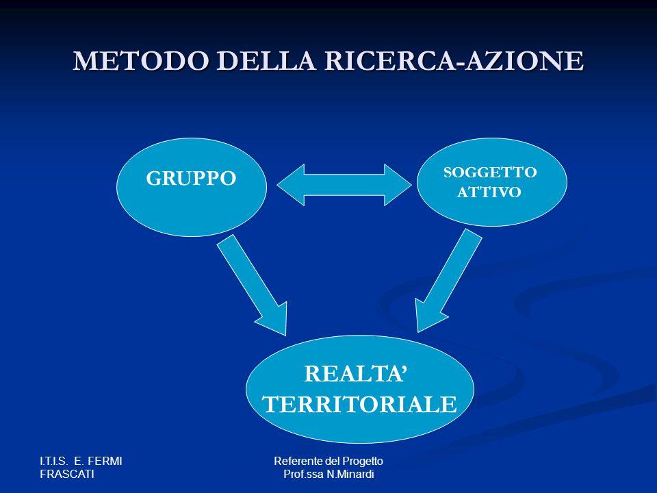 I.T.I.S. E. FERMI FRASCATI Referente del Progetto Prof.ssa N.Minardi METODO DELLA RICERCA-AZIONE SOGGETTO ATTIVO GRUPPO REALTA TERRITORIALE