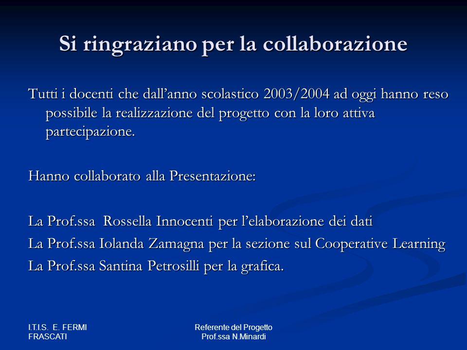 Si ringraziano per la collaborazione Tutti i docenti che dallanno scolastico 2003/2004 ad oggi hanno reso possibile la realizzazione del progetto con la loro attiva partecipazione.