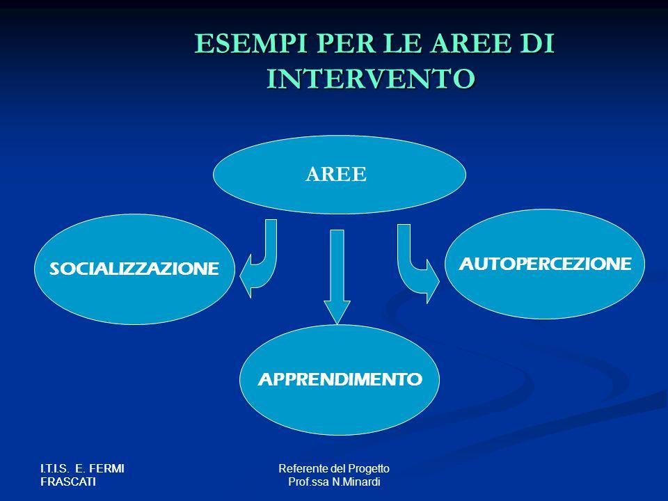 I.T.I.S.E. FERMI FRASCATI Referente del Progetto Prof.ssa N.Minardi I.T.I.S.