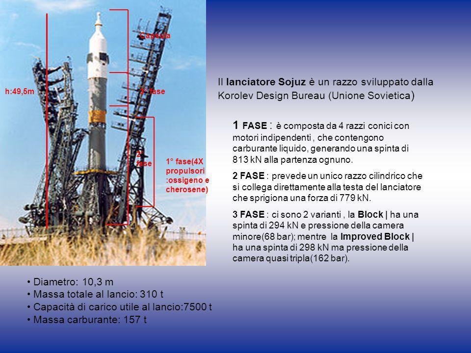 Il lanciatore Sojuz è un razzo sviluppato dalla Korolev Design Bureau (Unione Sovietica ) Diametro: 10,3 m Massa totale al lancio: 310 t Capacità di carico utile al lancio:7500 t Massa carburante: 157 t h:49,5m 2° fase 1° fase(4X propulsori :ossigeno e cherosene) 3° fase Capsula 1 FASE : è composta da 4 razzi conici con motori indipendenti, che contengono carburante liquido, generando una spinta di 813 kN alla partenza ognuno.