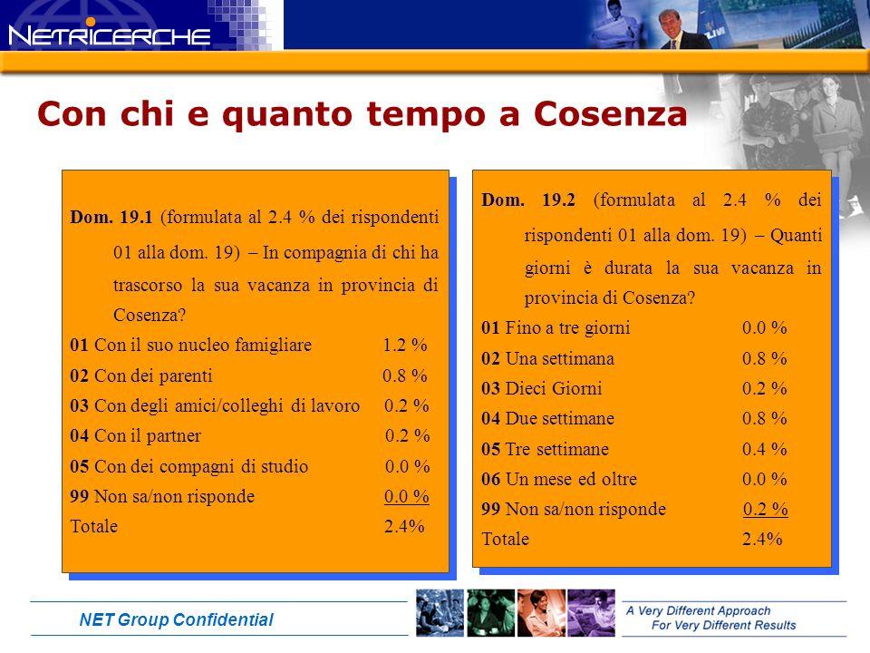 NET Group Confidential Con chi e quanto tempo a Cosenza Dom.