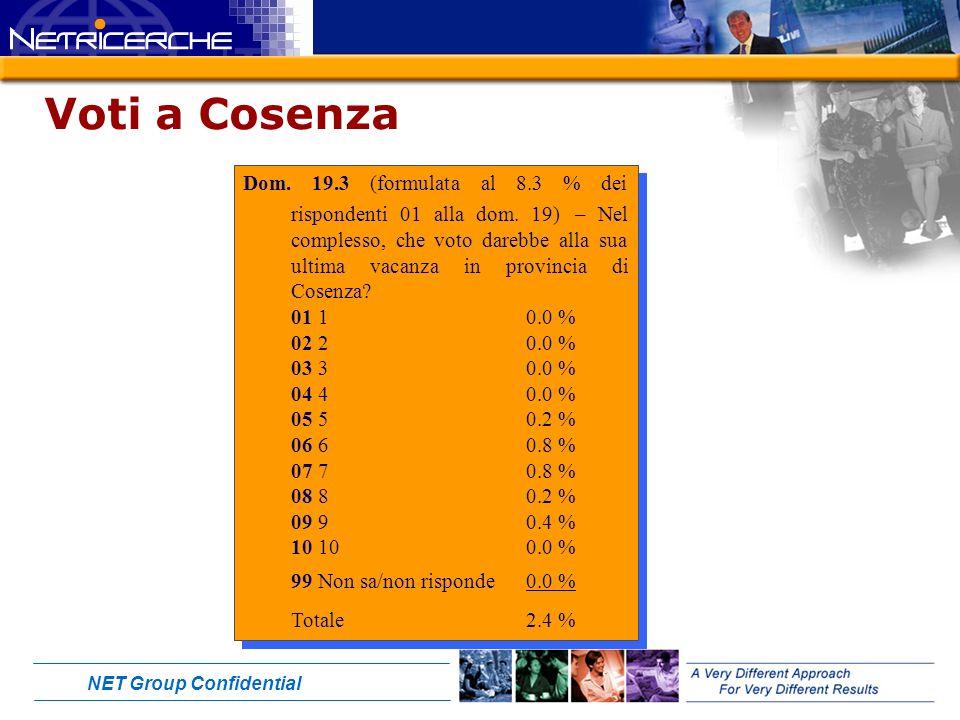 NET Group Confidential Voti a Cosenza Dom. 19.3 (formulata al 8.3 % dei rispondenti 01 alla dom.