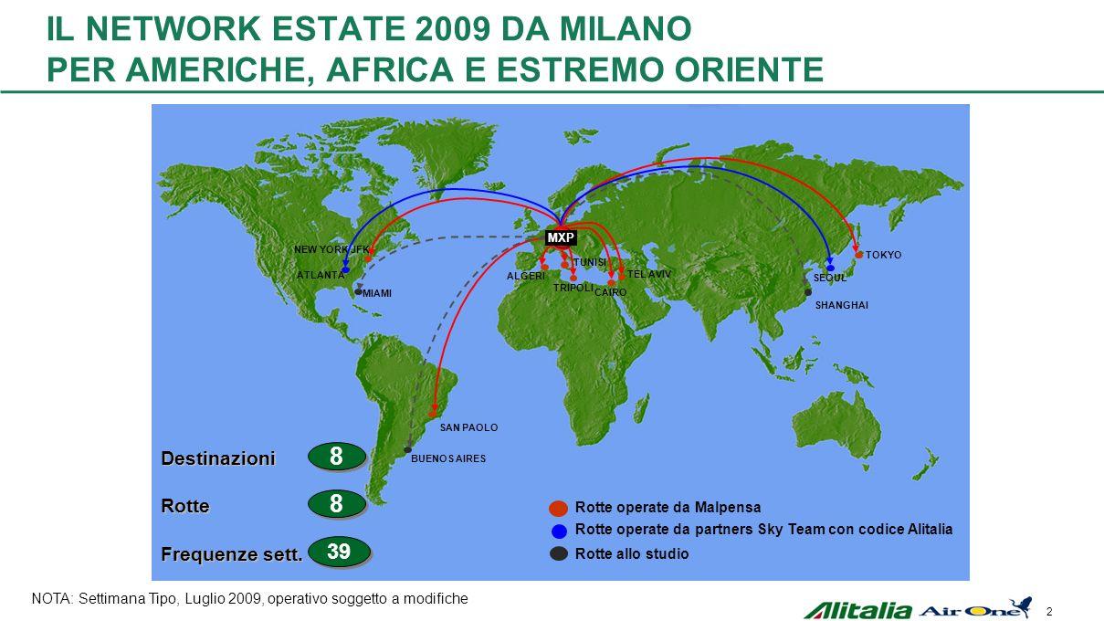 2 IL NETWORK ESTATE 2009 DA MILANO PER AMERICHE, AFRICA E ESTREMO ORIENTE BUENOS AIRES MIAMI TOKYO Rotte operate da Malpensa Rotte allo studio 8 8 Des